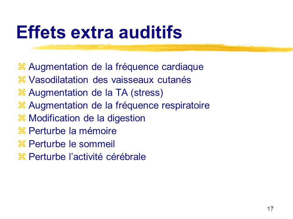 Effets extra auditifs Augmentation de la fréquence cardiaque