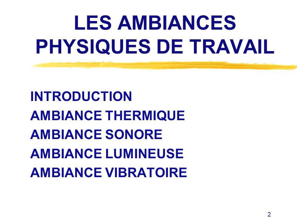 LES AMBIANCES PHYSIQUES DE TRAVAIL