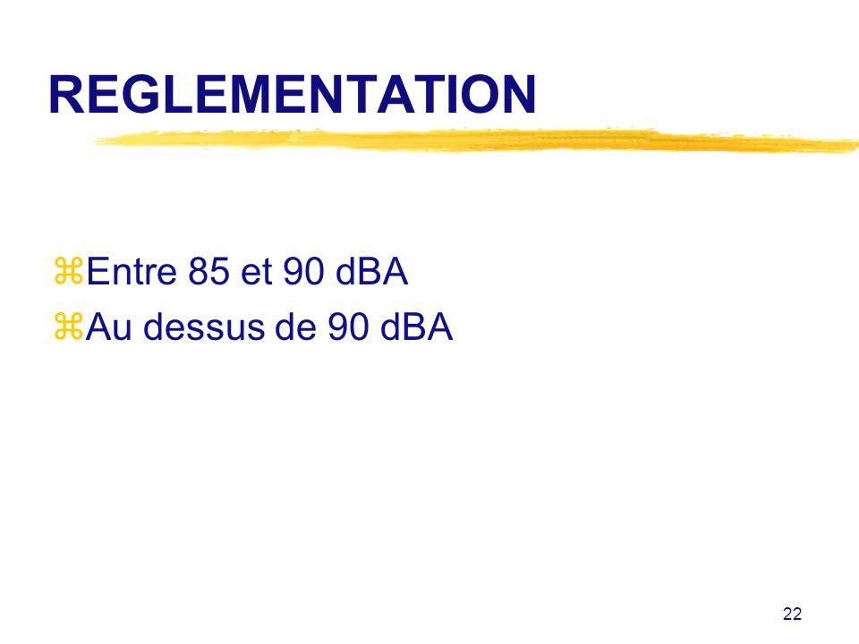 REGLEMENTATION Entre 85 et 90 dBA Au dessus de 90 dBA