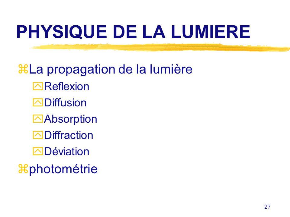 PHYSIQUE DE LA LUMIERE La propagation de la lumière photométrie