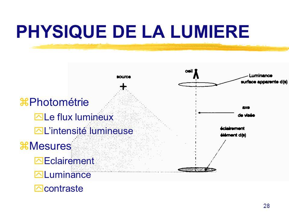 PHYSIQUE DE LA LUMIERE Photométrie Mesures Le flux lumineux