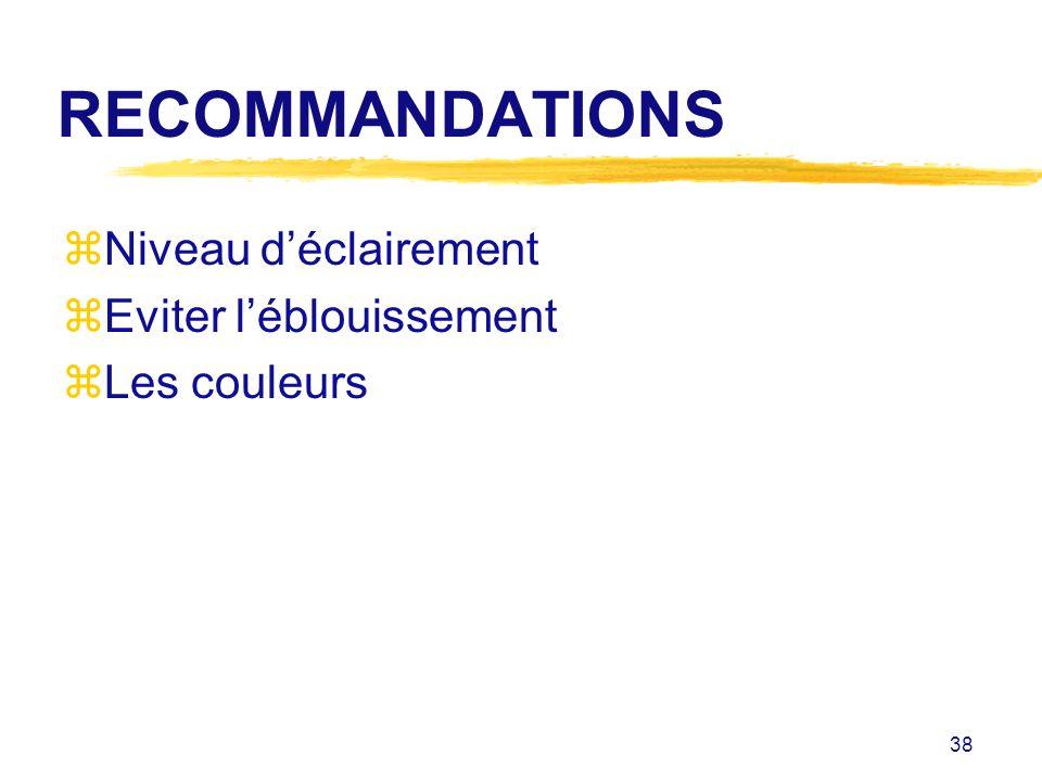 RECOMMANDATIONS Niveau d'éclairement Eviter l'éblouissement