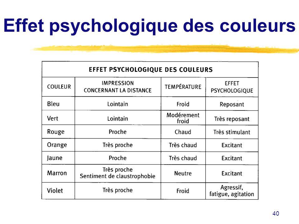 Effet psychologique des couleurs