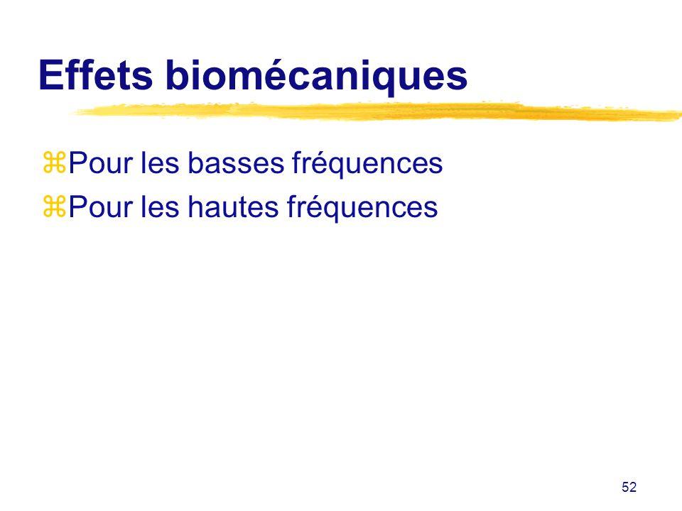 Effets biomécaniques Pour les basses fréquences