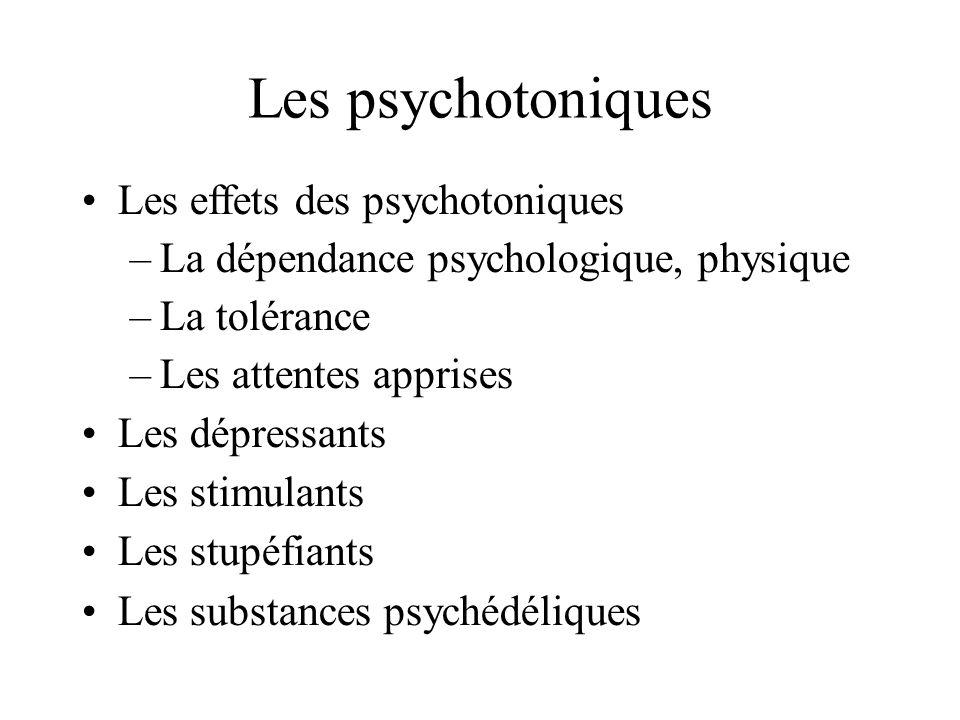 Les psychotoniques Les effets des psychotoniques