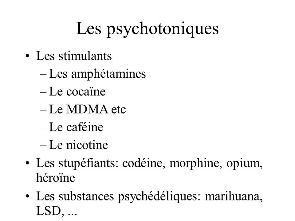 Les psychotoniques Les stimulants Les amphétamines Le cocaïne