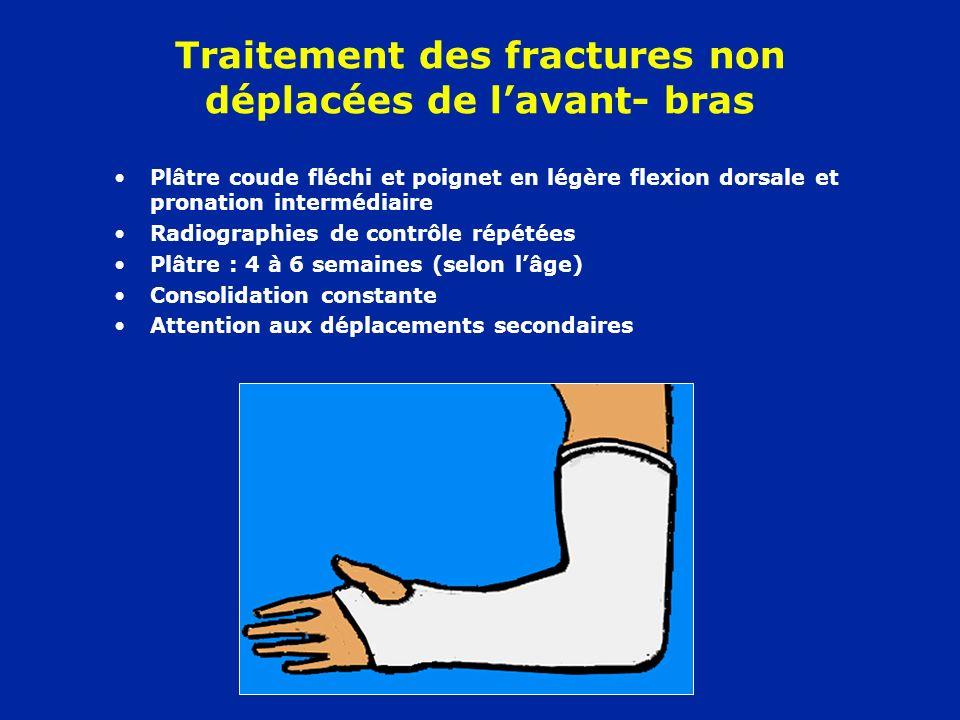 Traitement des fractures non déplacées de l'avant- bras