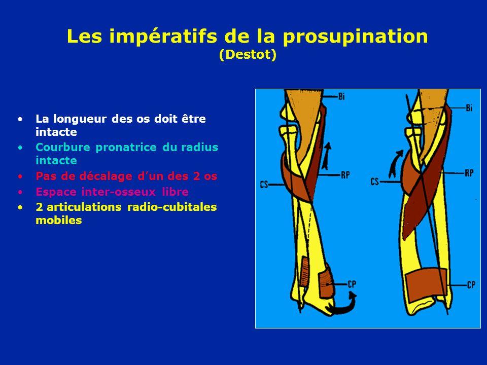 Les impératifs de la prosupination (Destot)