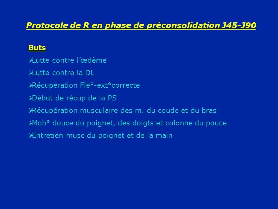 Protocole de R en phase de préconsolidation J45-J90