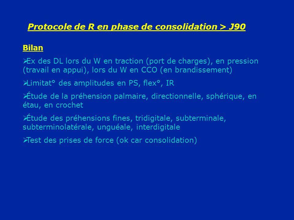 Protocole de R en phase de consolidation > J90