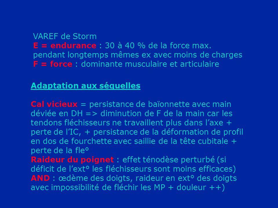 VAREF de Storm E = endurance : 30 à 40 % de la force max. pendant longtemps mêmes ex avec moins de charges.