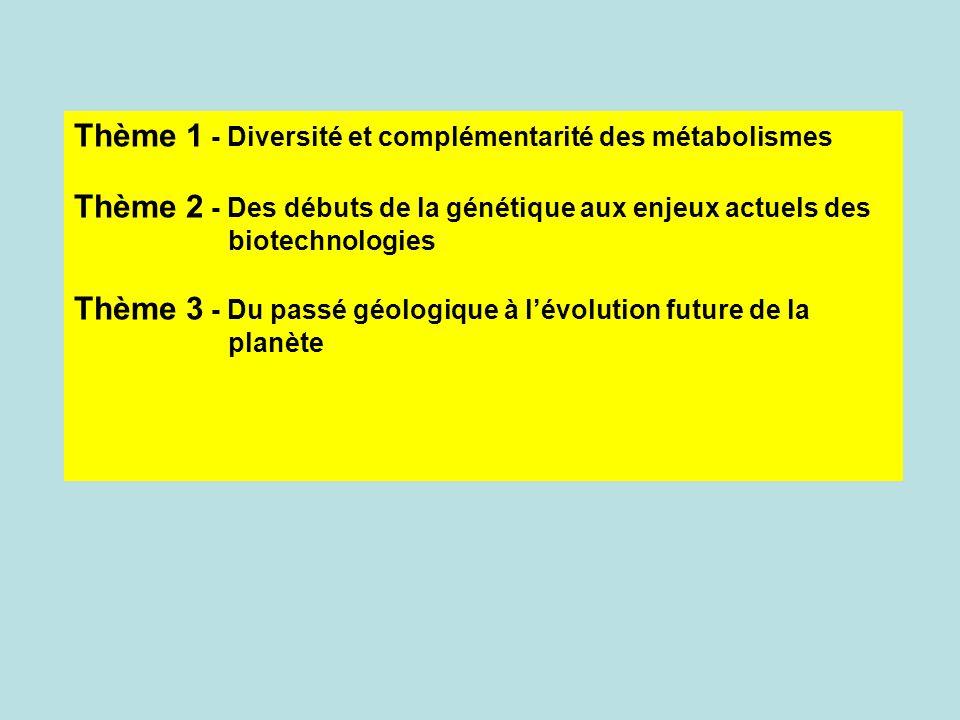 Thème 1 - Diversité et complémentarité des métabolismes