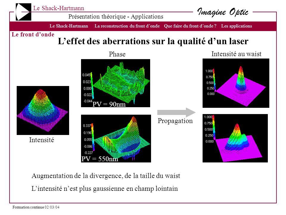 L'effet des aberrations sur la qualité d'un laser
