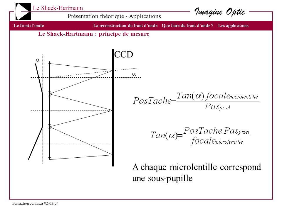 A chaque microlentille correspond une sous-pupille
