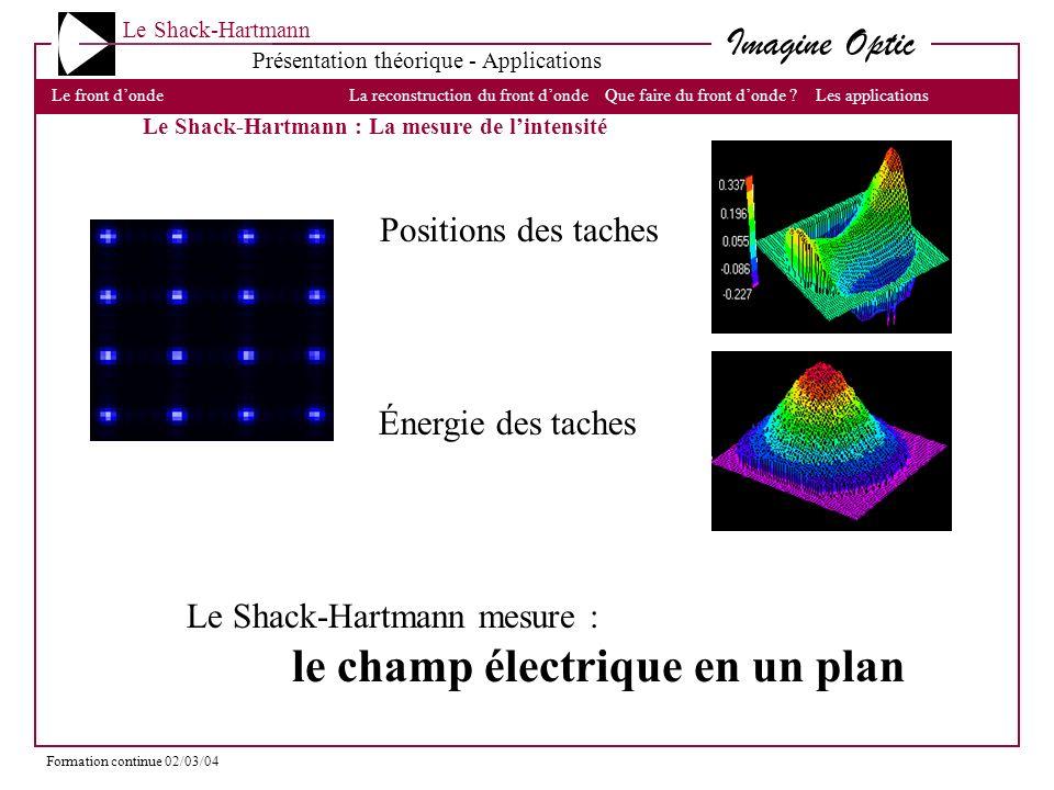 le champ électrique en un plan