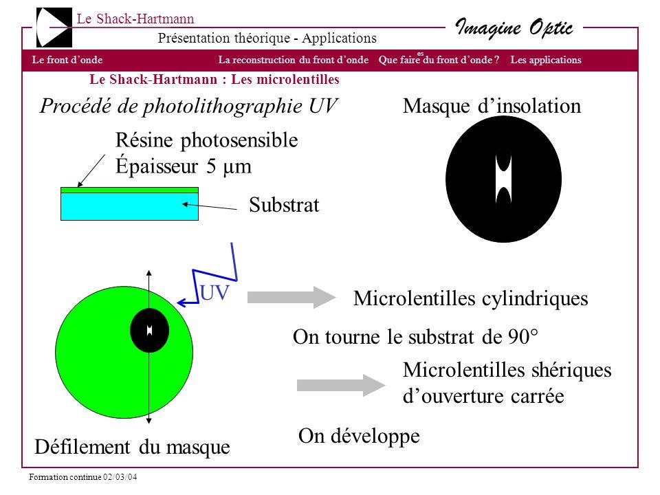 Procédé de photolithographie UV Masque d'insolation