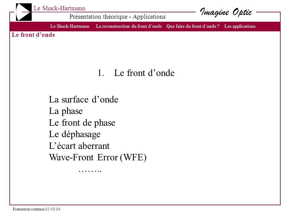 Wave-Front Error (WFE) ……..