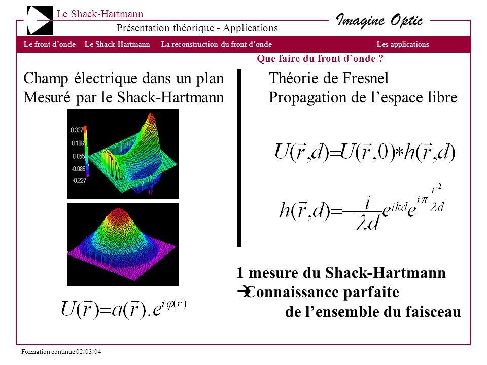 Champ électrique dans un plan Mesuré par le Shack-Hartmann