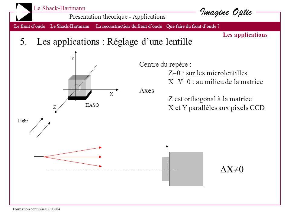 5. Les applications : Réglage d'une lentille