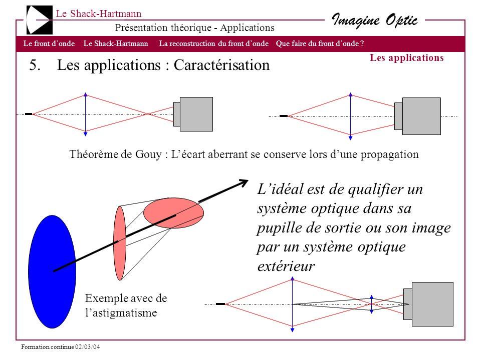 5. Les applications : Caractérisation
