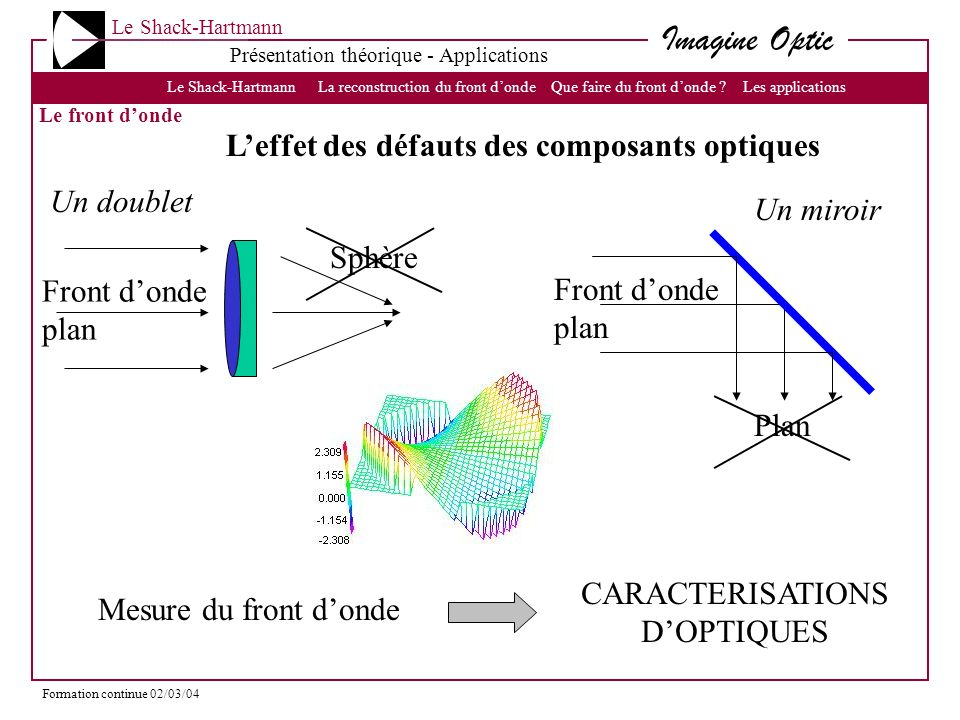 L'effet des défauts des composants optiques