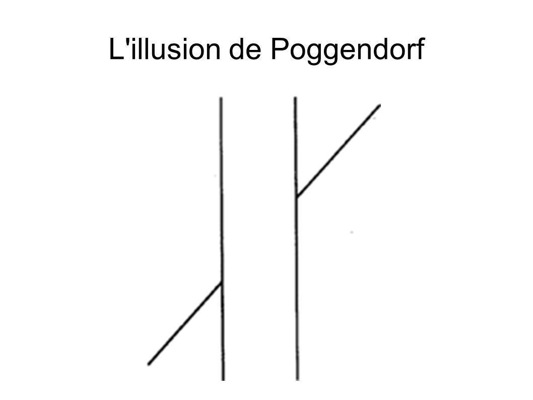 L illusion de Poggendorf