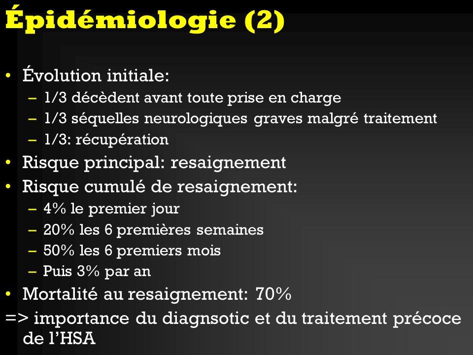 Épidémiologie (2) Évolution initiale: Risque principal: resaignement