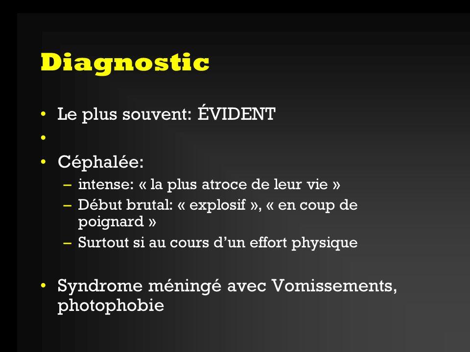 Diagnostic Le plus souvent: ÉVIDENT Céphalée: