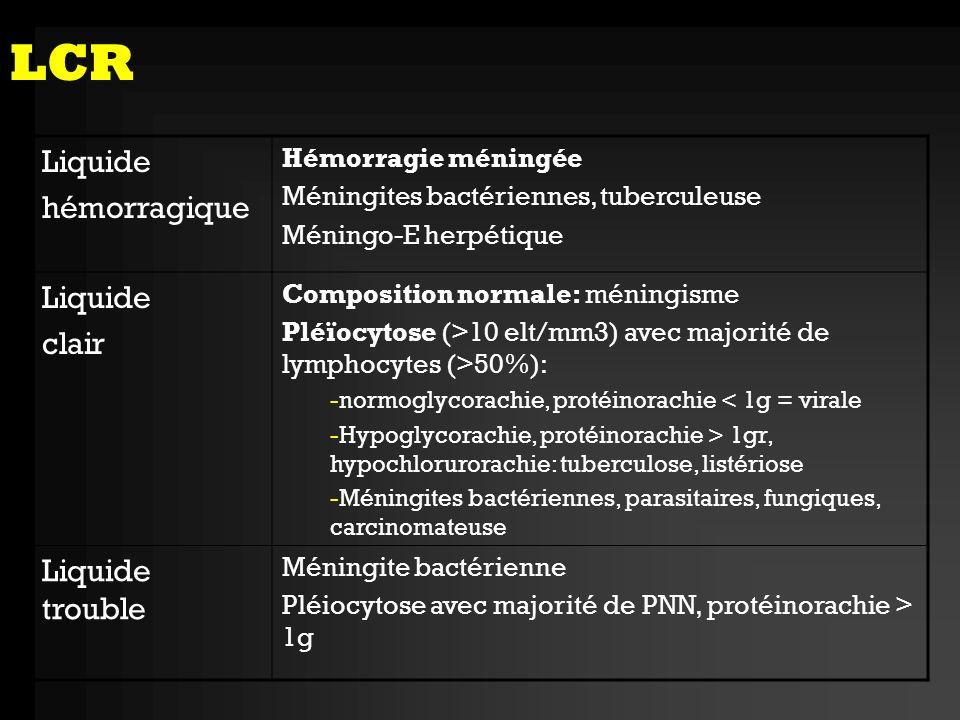 LCR Liquide hémorragique clair Liquide trouble Hémorragie méningée
