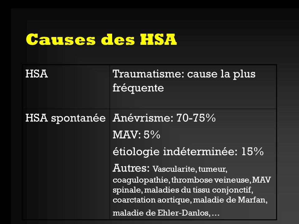 Causes des HSA HSA Traumatisme: cause la plus fréquente HSA spontanée