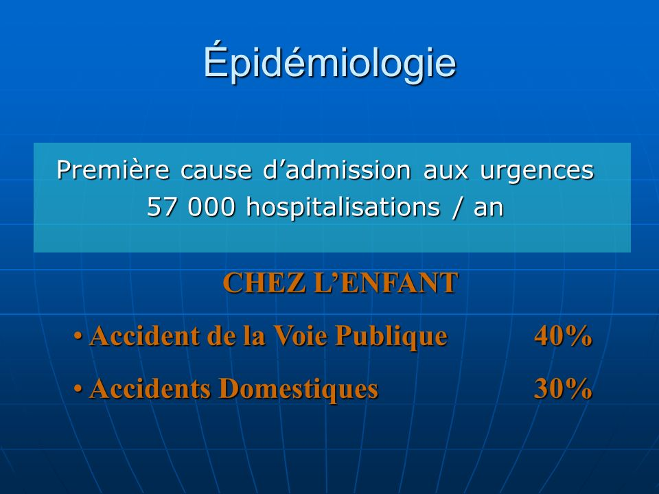 Première cause d'admission aux urgences