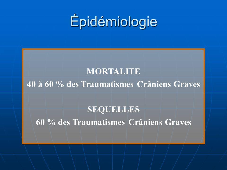 Épidémiologie MORTALITE 40 à 60 % des Traumatismes Crâniens Graves