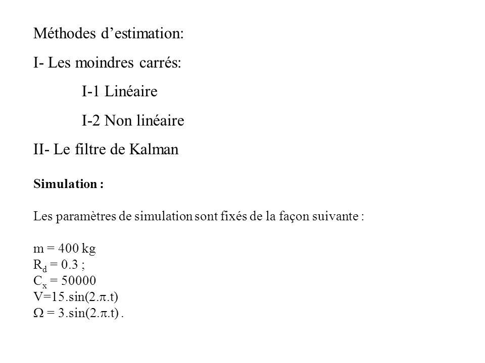 Méthodes d'estimation: I- Les moindres carrés: I-1 Linéaire