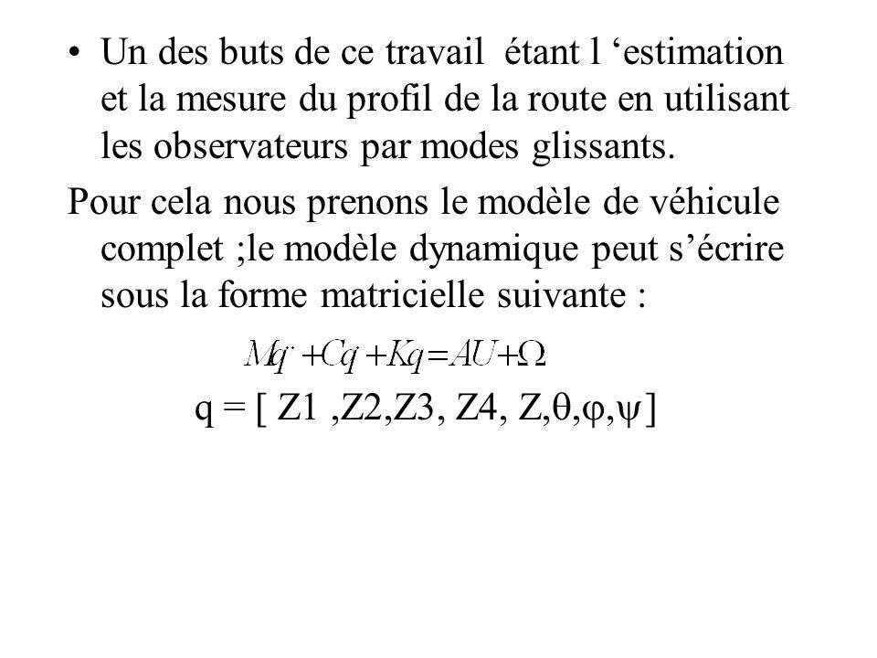 Un des buts de ce travail étant l 'estimation et la mesure du profil de la route en utilisant les observateurs par modes glissants.