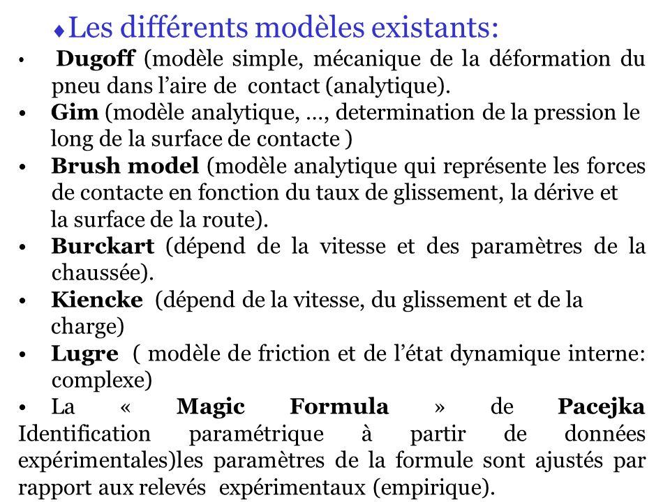 Les différents modèles existants: