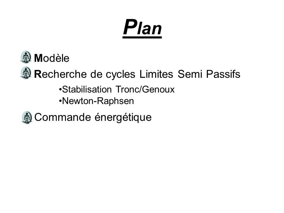 Plan Modèle Recherche de cycles Limites Semi Passifs