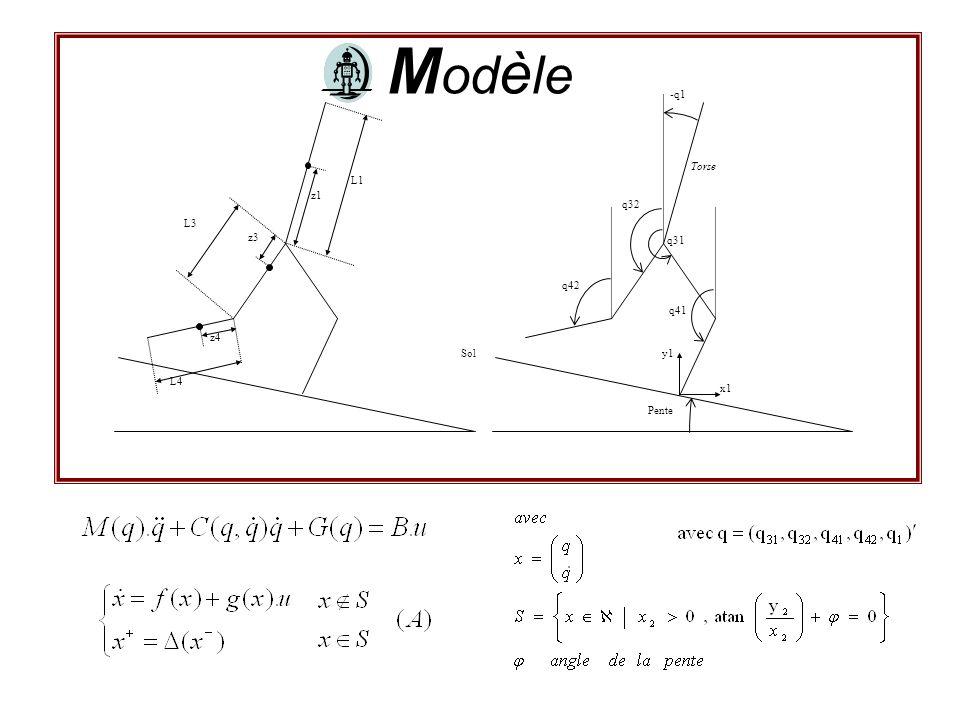 Modèle q31 q32 q41 q42 -q1 Pente Sol L3 z4 L1 L4 z1 z3 x1 y1 Torse