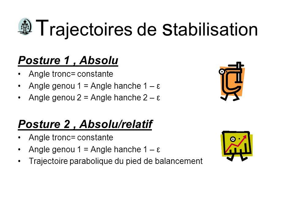 Trajectoires de stabilisation