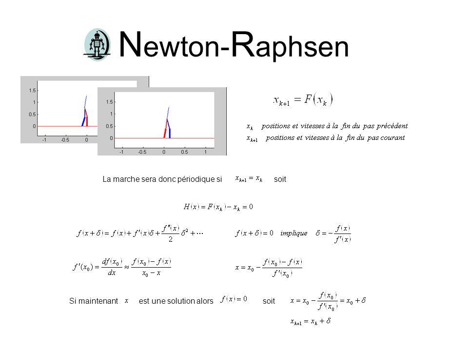 Newton-Raphsen La marche sera donc périodique si soit Si maintenant