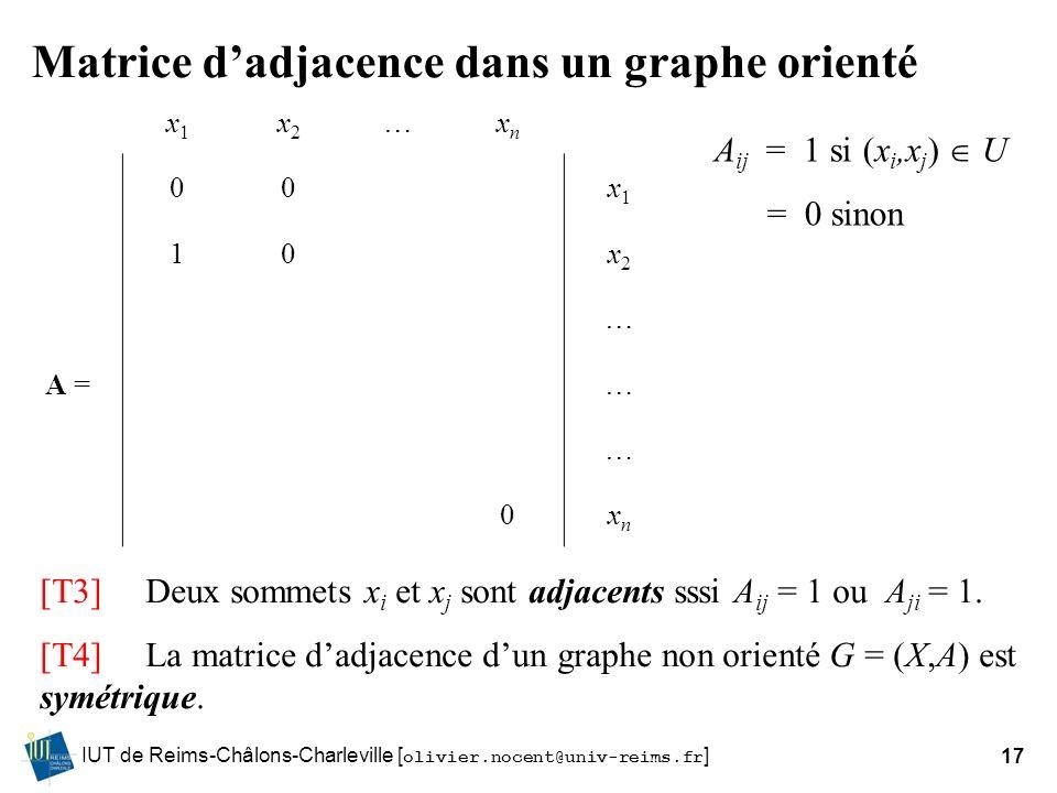 Matrice d'adjacence dans un graphe orienté