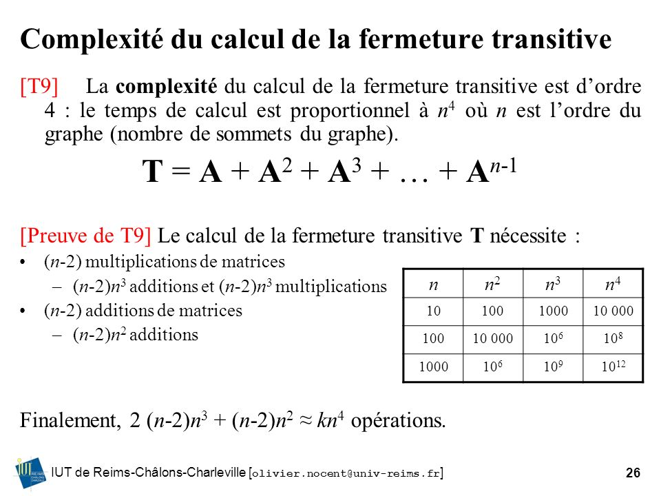 Complexité du calcul de la fermeture transitive
