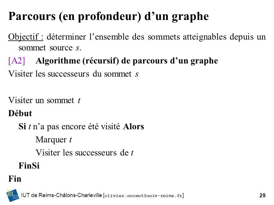Parcours (en profondeur) d'un graphe
