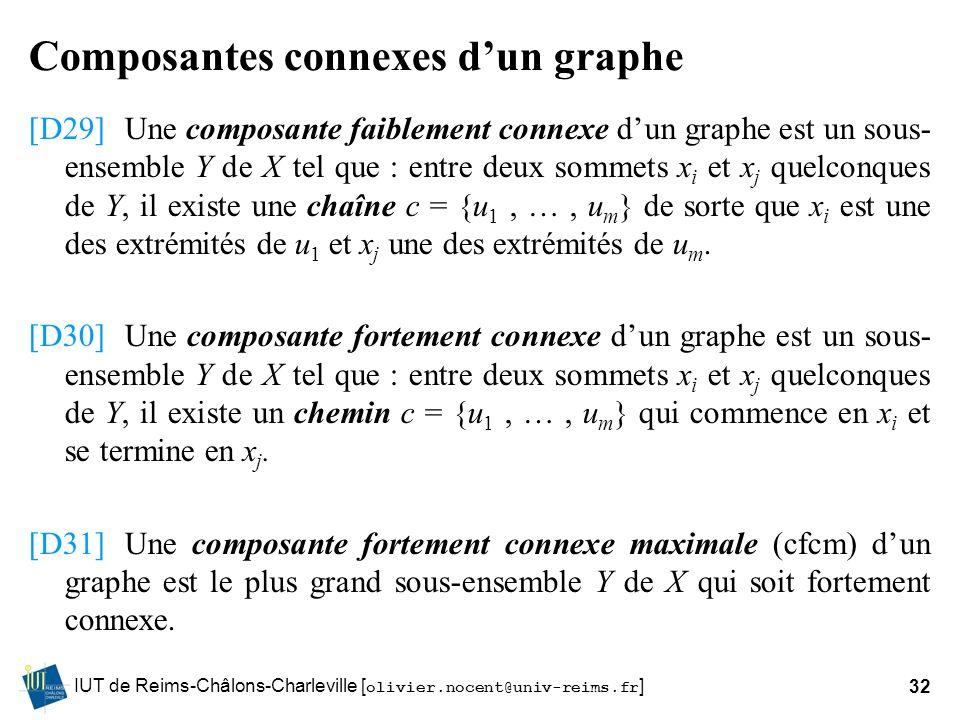 Composantes connexes d'un graphe
