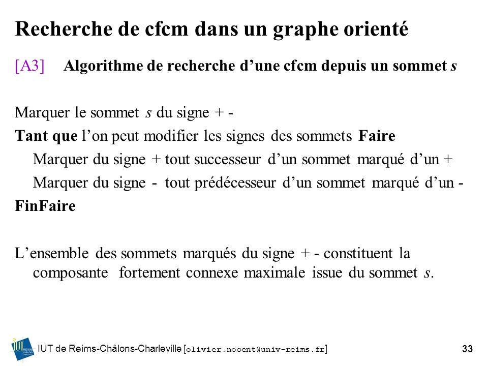 Recherche de cfcm dans un graphe orienté