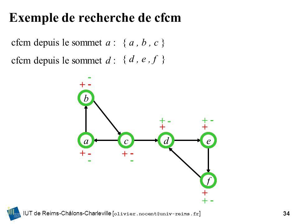 Exemple de recherche de cfcm