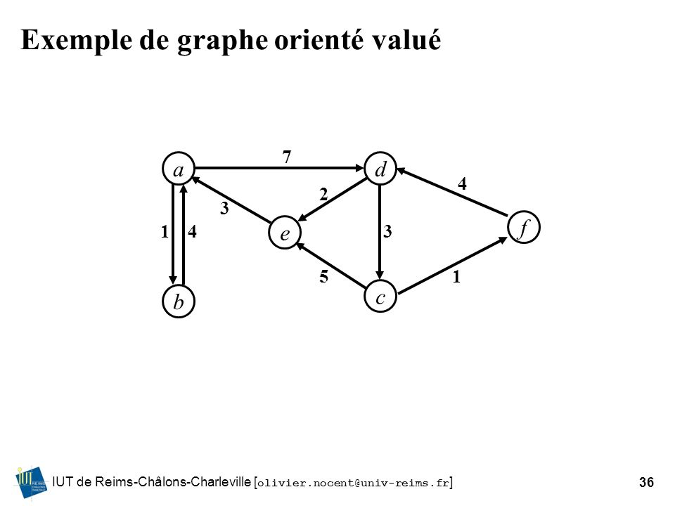 Exemple de graphe orienté valué
