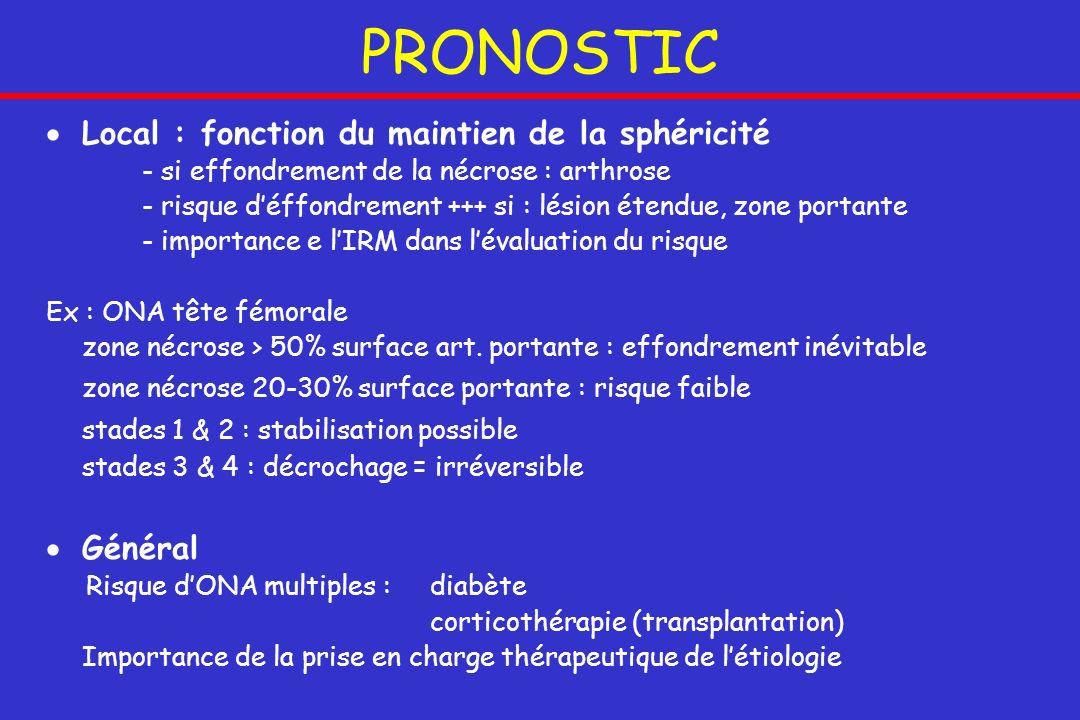 PRONOSTIC Local : fonction du maintien de la sphéricité