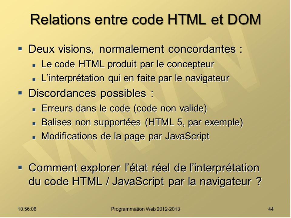 Relations entre code HTML et DOM