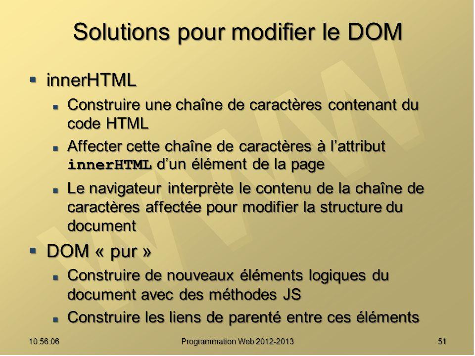 Solutions pour modifier le DOM
