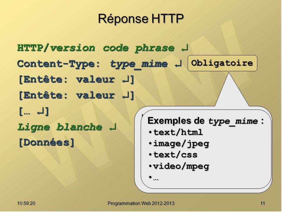 Réponse HTTP HTTP/version code phrase  Content-Type: type_mime 